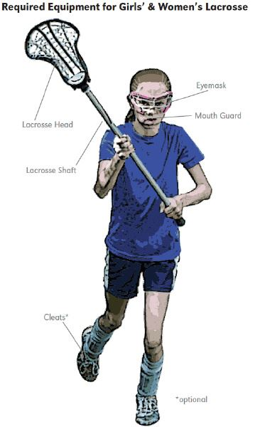 girls lacrosse equipment image